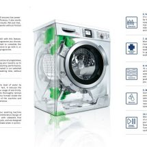 Bosch Launches 'No Damage Campaign' for happy clothes