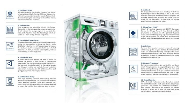 BOSCH - Washing Machine Features