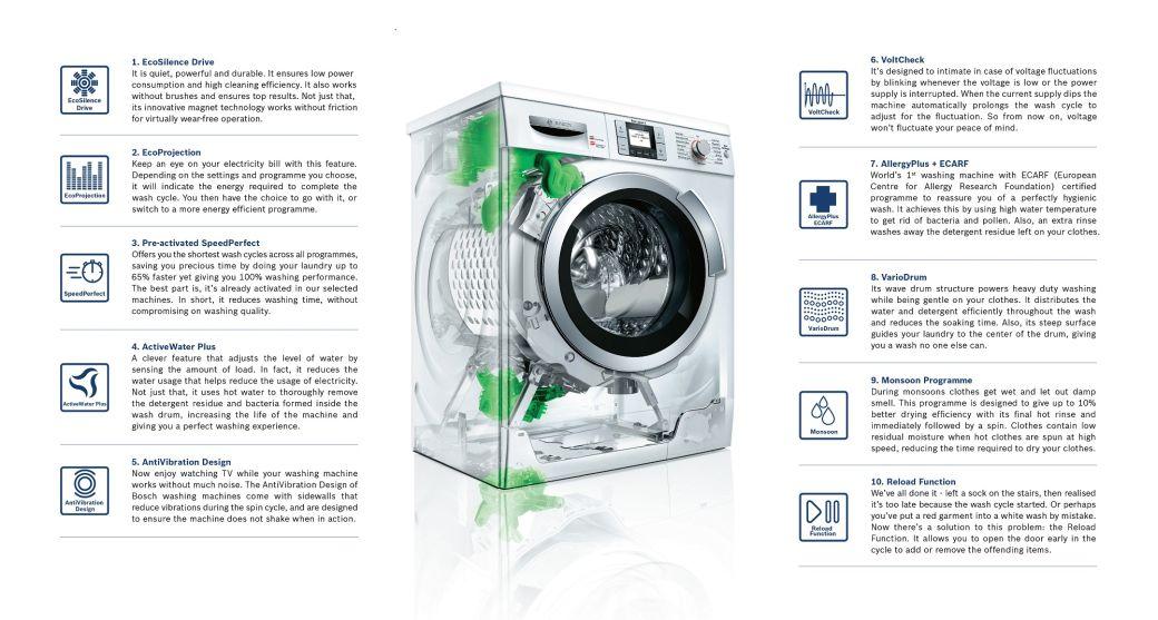 wash cycle washing machine