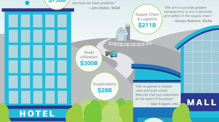Infographic - Retail Value at Stake - 2015-2024