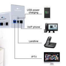 AXILSPOT Launches In-Wall Access Points in The MEA Region To Support Enterprise Network Efficiency