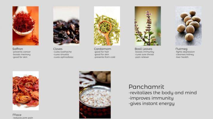 Brochure-Ingredients