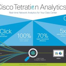 Cisco Tetration Analytics Secures Business Applications and Delivers New Deployment Options