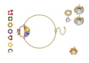 COLOR THERAPY COMPOSITION FROM FOREVERMARK