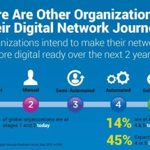 Cisco Accelerates Digital Network Transformation with New Virtualization and Security Technologies