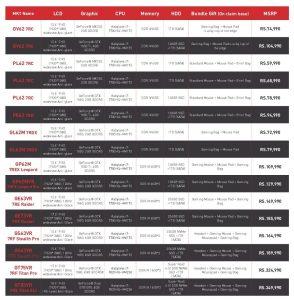 MSI Diwali Sale - Heavy Duty Gaming - Price List