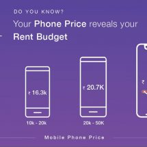 Customers using high-end mobile phones ready to pay higher rent in India