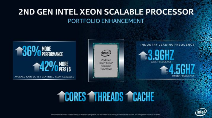 2nd-Gen Xeon Scalable Portfolio Enhancements