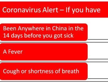 Coronavirus - Alert - Masks - Prevent spreading infection