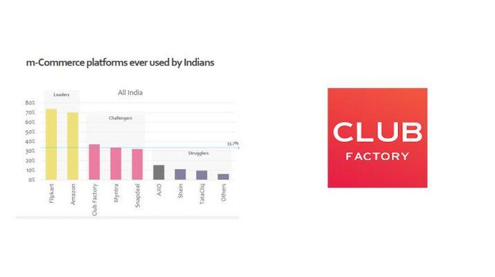 Club Factory Emerges Top Challenger to Amazon - Flipkart - TechArc Report