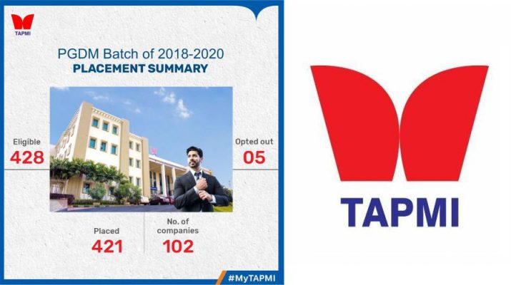 T A Pai Management Institute - Manipal - placements for PGDM