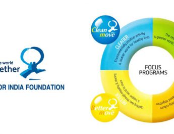 Hyundai Motor India Foundation