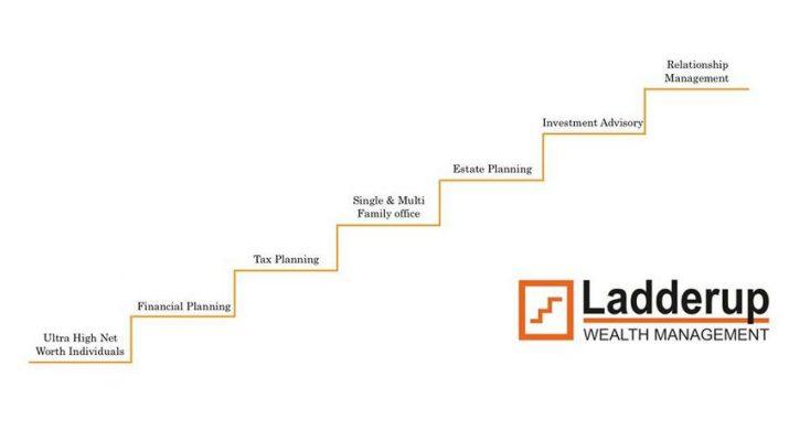 Ladderup Wealth Management