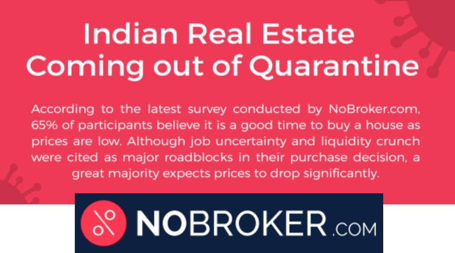 Indian Real Estate Coming out of Quarantine