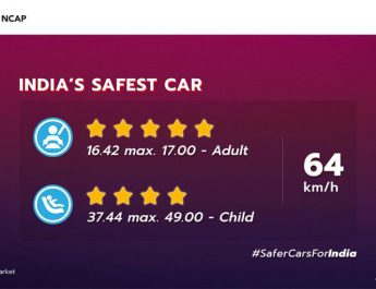 Mahindra XUV300 - Indias Safest Car