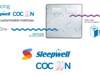 Sleepwell Cocoon Customizable Mattress